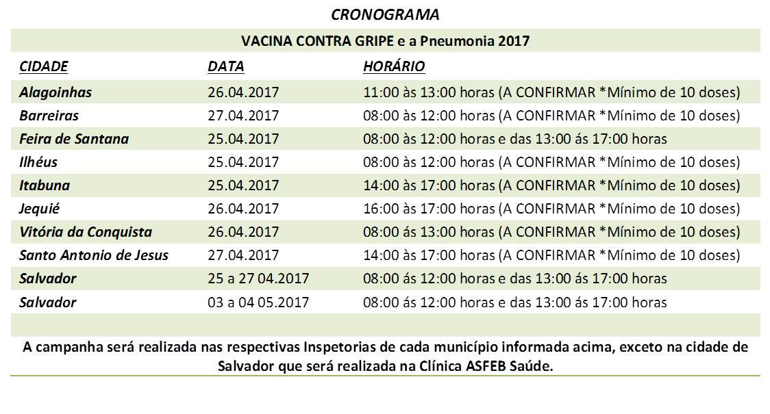 Tabela gripe 1